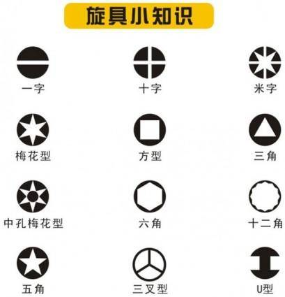 free vector Screwdriver head shape vector icons