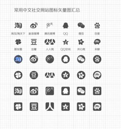 free vector Vector summary of commonly used chinese social networking sites