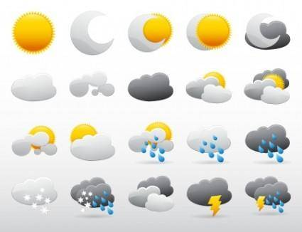 Cute Vector Weather Icons