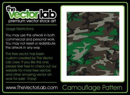 free vector Camouflage Pattern