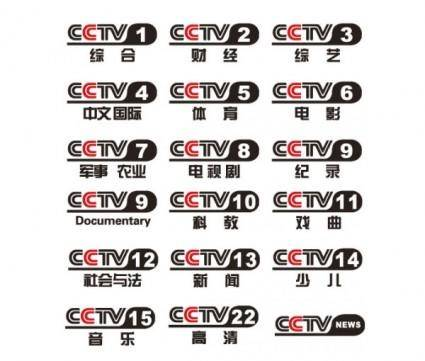Cctv station logo vector