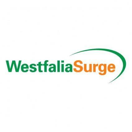 Westfalia surge