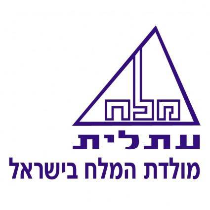 Soult company of israel