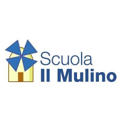 free vector Scuola il mulino