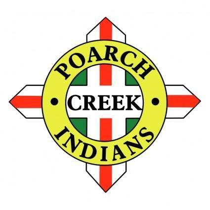 Poarch creek indians