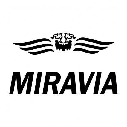 Miravia