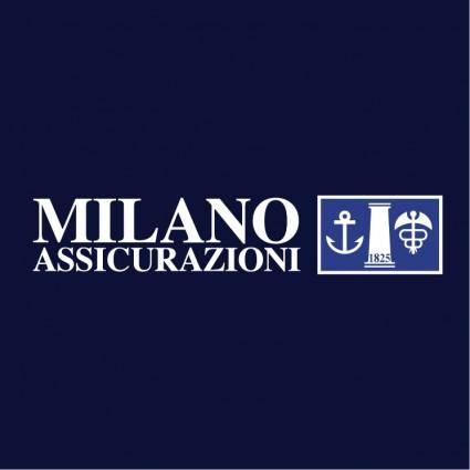 Milano assicurazioni