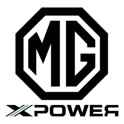 free vector Mg x power