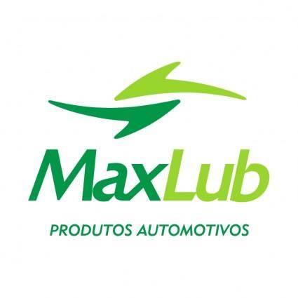 Maxlub castrol