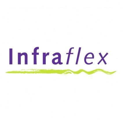 Intraflex