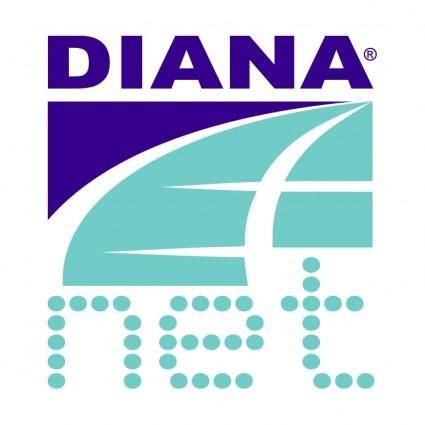 Diananet 0