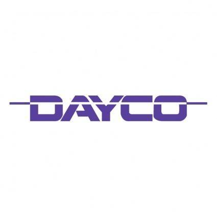 Dayco 0