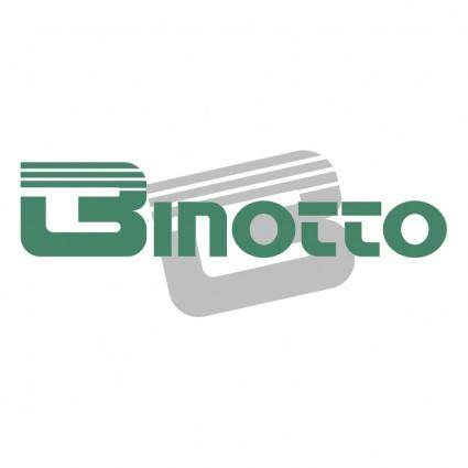 Binotto