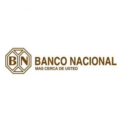 Banco nacional costa rica 0