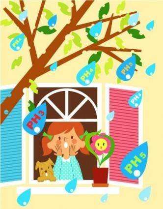 Children environment vector