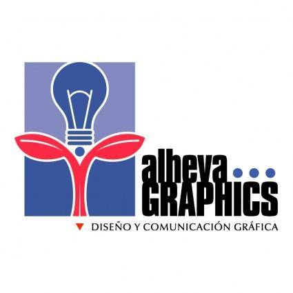 Alheva graphics
