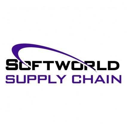 Softworld 0