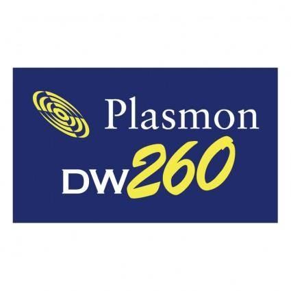 Plasmon 4