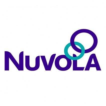 free vector Nuvola brazil design