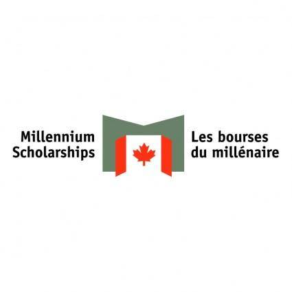 Millennium scholarships foundation