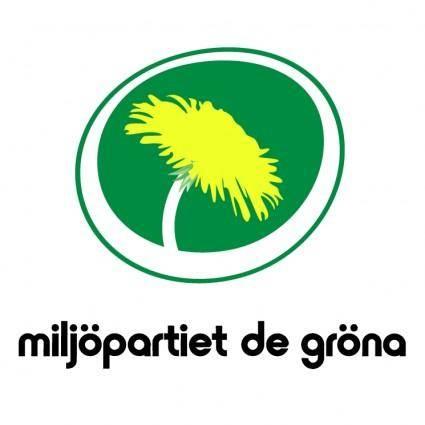 free vector Miljopartiet