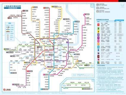 free vector Shanghai metro map in pdf format