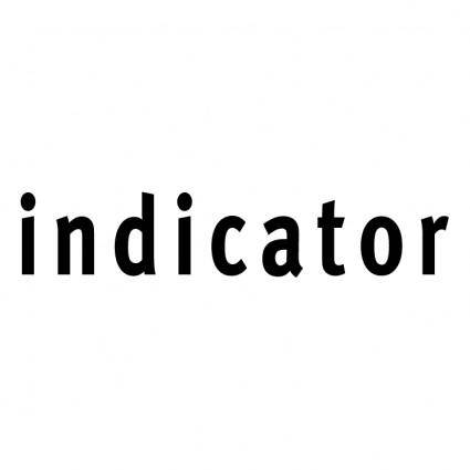 Gillette indicator