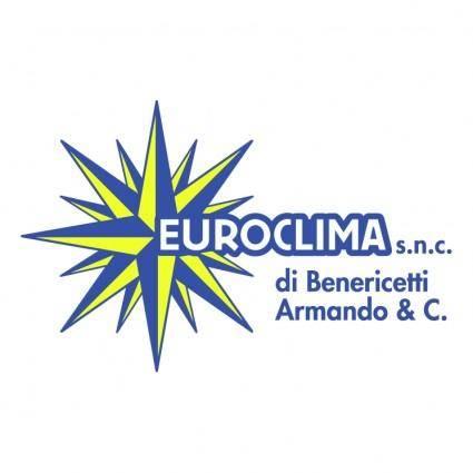 free vector Euroclima