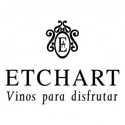 free vector Etchart