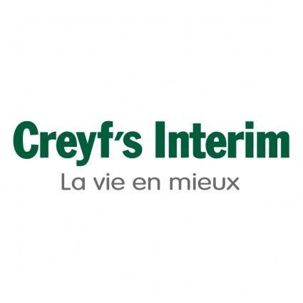 Creyfs interim 2