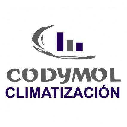 Codymol