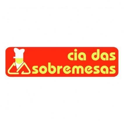 free vector Cia das sobremesas 0