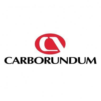 Carborundum 0