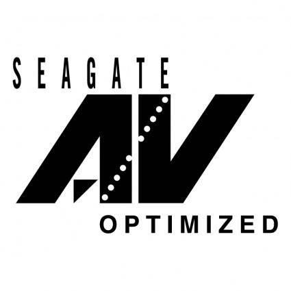 Av optimized