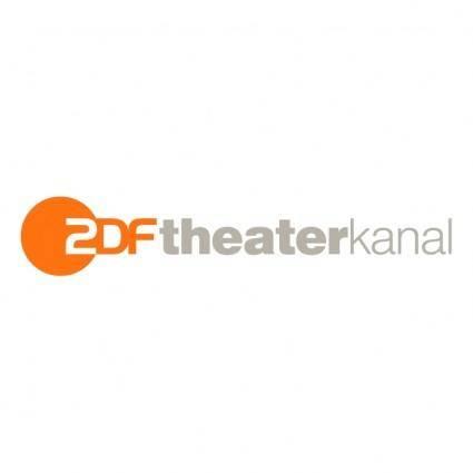 Zdf theaterkanal