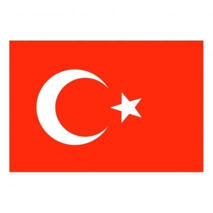 Turkey 0