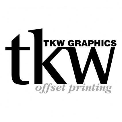 Tkw graphics