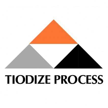 free vector Tiodize process
