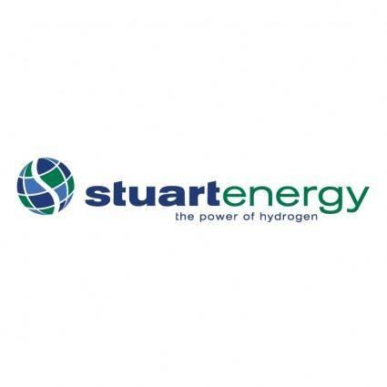 Stuart energy 0