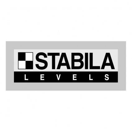 Stabila levels