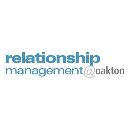 Relationship managementoakton