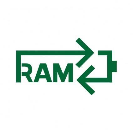 Ram 0