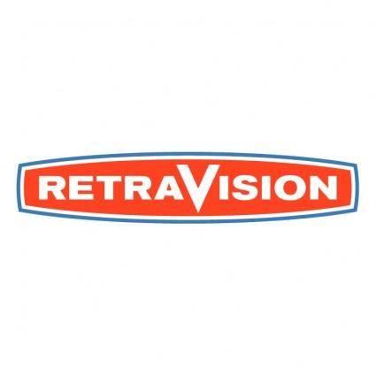 Petravision