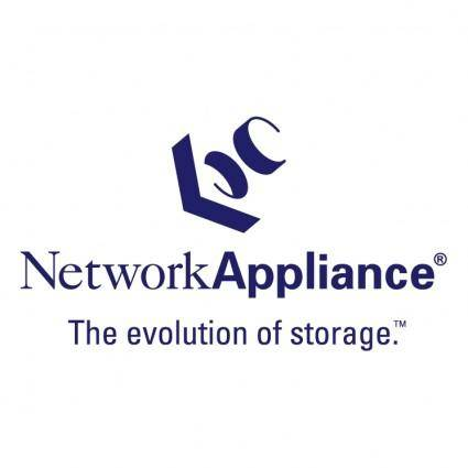 Network appliance 1