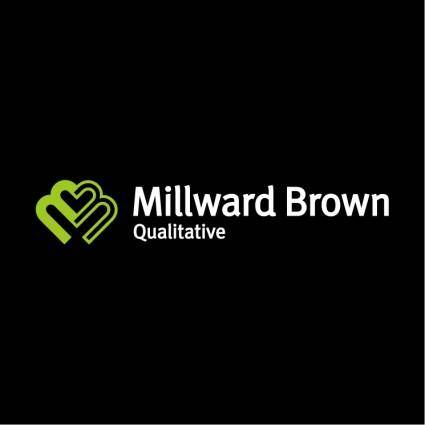 Millward brown 5