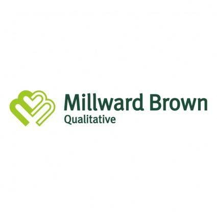 free vector Millward brown 4