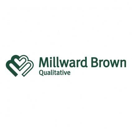 Millward brown 3