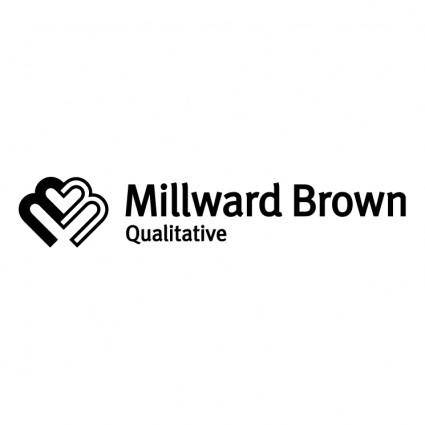 free vector Millward brown 2