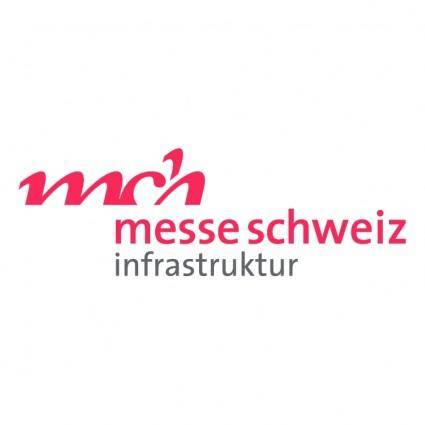 Messe schweiz infrastuktur