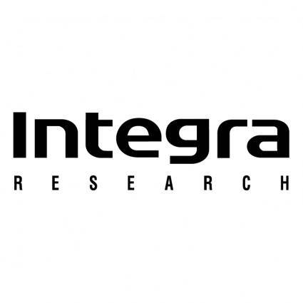 Integra research